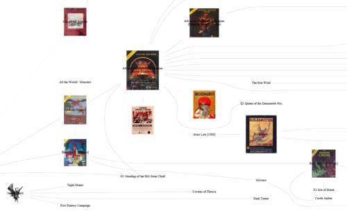 Chronologie des jeux de rôle sur table (rendu partiel ne tenant pas en compte des innovations, des liens d'auteur, de citation ou de règles)